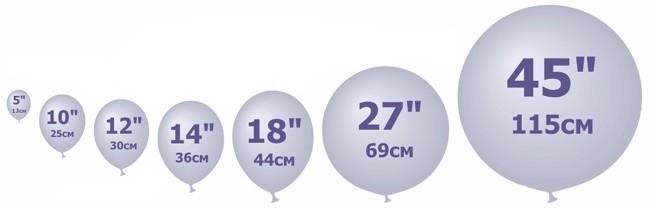 Размеры воздушных шаров